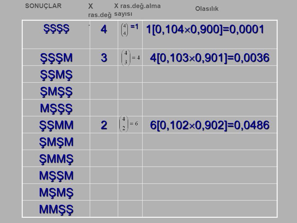 4 1[0,1040,900]=0,0001 ŞŞŞM 3 4[0,1030,901]=0,0036 ŞŞMŞ ŞMŞŞ MŞŞŞ